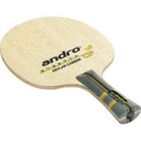 andro-kinetic-cf-kevlar-carbon-off-200x200